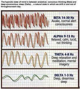 Brainwaves
